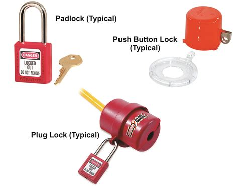 esfi lockout tagout your life depends on it