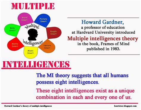 Howard Gardners Theory Of Intelligences Essay by Bonvictor Howard Gardner S Theory Of Intelligences