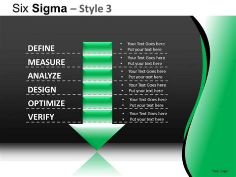 lean layout ppt 147 best images about six sigma lean six sigma lss on