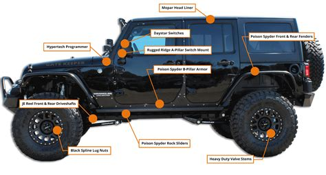 Hb Chrysler Jeep by Jeep Wrangler Gate Keeper Edition Hb Road Performance