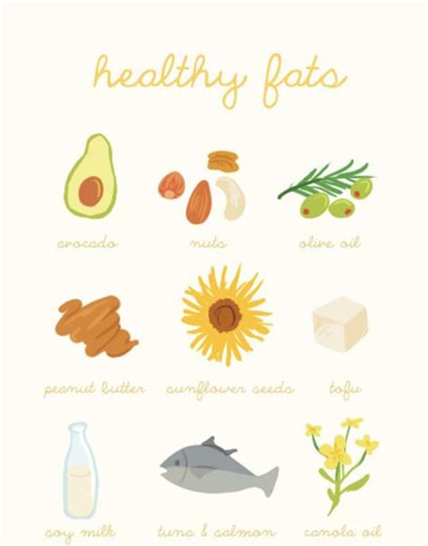 healthy fats range fats the and trans on