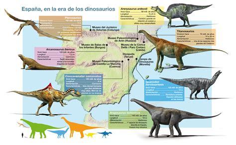 era delos dinosaurios espa 241 a tierra de dinosaurios reportajes sinc