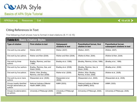 exle of apa citation in paper screen capture of apa