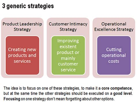 Mba With Focus On Strategy by 3 Generic Strategies That Need To Exist In Any Business