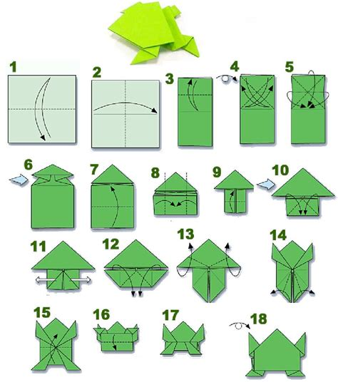 Easy Frog Origami - origami origami frog base diagram crafts origami frog