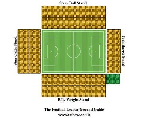 molineux stadium seating plan football league ground guide wolverhton wanderers fc