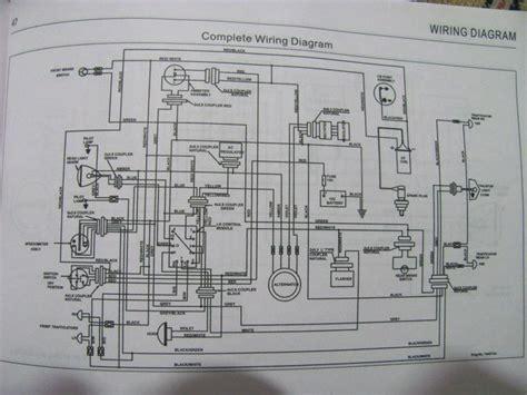 royal enfield bullet 350 wiring diagram royal enfield