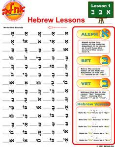 hebrew lesson one aleph bet and vet and some of the