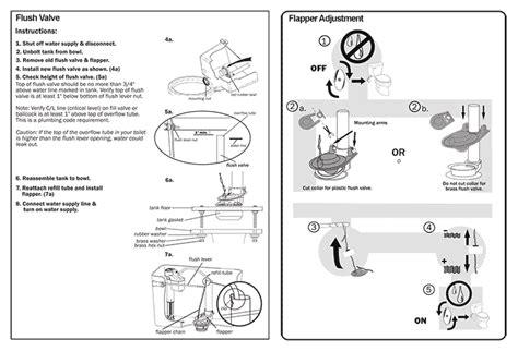 Sticker Toilet Closet Stiker Toilet Water Flush Jm901 301 moved permanently