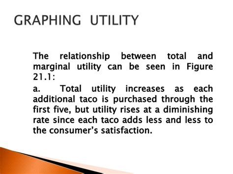 consumer behavior utility maximization chapter 21 consumer behavior and utility maximization