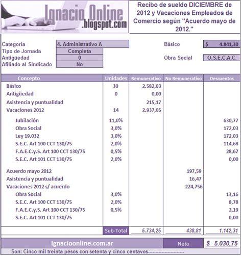 ignacio online empleados de comercio liquidaci 243 n sueldo la liquidacin de sueldos de empleados de comercio de mayo