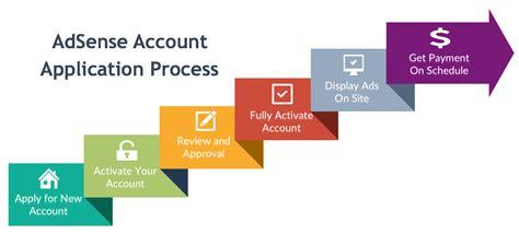 adsense google account how to apply for google adsense account 187 webnots