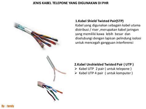 Kabel Roset Telepon 10 Meter 2 Pairs Cable Telpon T1310 2 pabx telkom