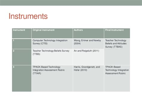 common questions asked in thesis defense rubrics for thesis defense