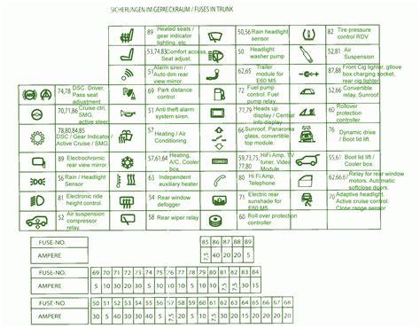 2006 bmw 325xi fuse box diagram bmw e46 fuse diagram