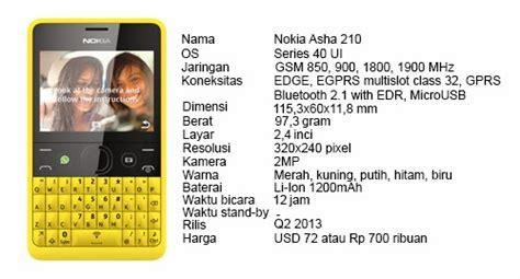 Gambar Dan Hp Nokia Asha 210 kumpulan gambar hp tablet blackberry smartphone