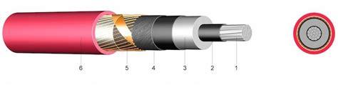 Kabel Xlpe 20 Kv energetski kabeli 6 30 kv s pvc i xlpe izolacijom proizvodi tesla cables