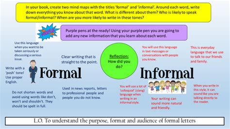 Formal Letter Ks2 Tes formal and informal letters with worksheets and power