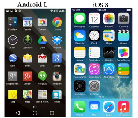ios on android the common and uncommon of android l and ios 8 sagmart
