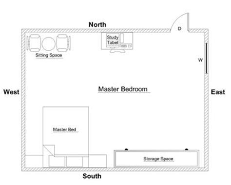 vastu direction for bedroom vastu guidelines for bedroom