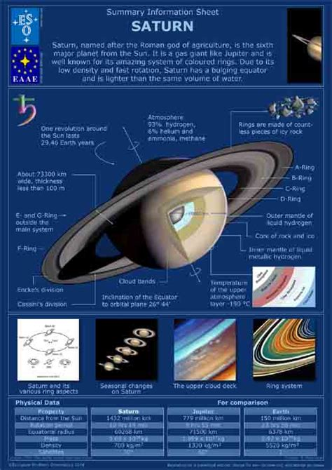 planet turs saturn planet travel brochure page 2 pics about space