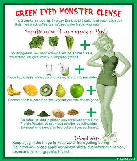 Coffee Weight Management green eyed clense for weight loss and health
