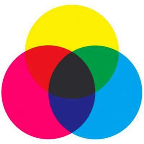 subtractive color wheel additive and subtractive color wheel