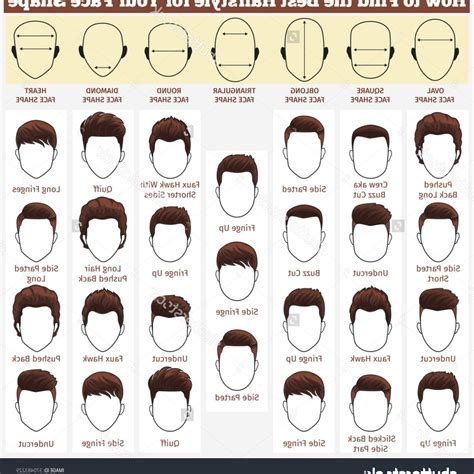 list of hairstyles and their names names of mens hairstyles fade haircut