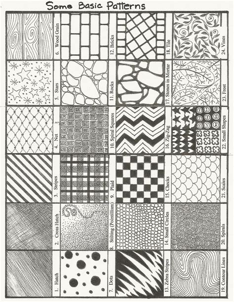 define pattern drawing cool easy drawing patterns patterns to draw google