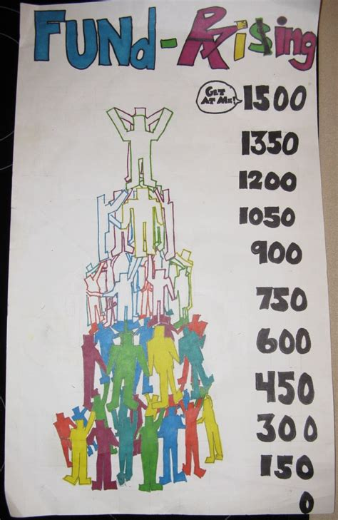 Unique Fund Raising Goal Chart In Progress Church Pinterest Goal Charts Goal Chart Ideas
