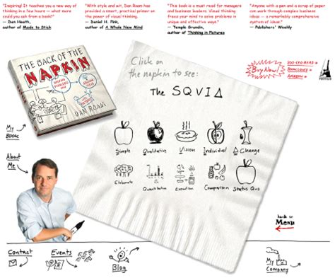 the back of the napkin expanded edition solving napkin book gallery