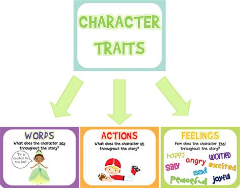 character traits characterization success character character traits clipart bbcpersian7 collections