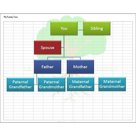 Family Tree Excel Template Lethejournal Org Family Tree Website Template