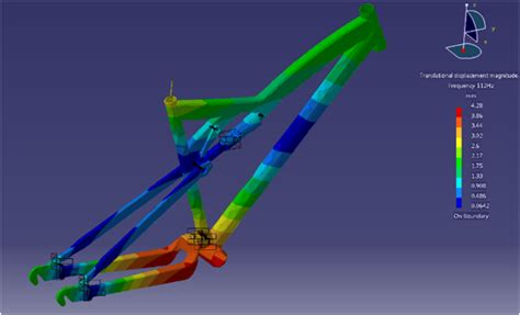 design frame in catia why is it important for designers to run analysis inceptra