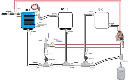 home brewing setup diagram home brewing setup diagram 28 images o leary s brewery