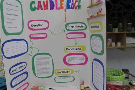 do white candles burn faster than colored candles procedure do white candles burn faster than colored candles research