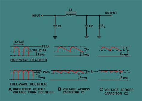 capacitor failure analysis capacitor failure analysis 28 images filled capacitor failure modes 28 images ceramic