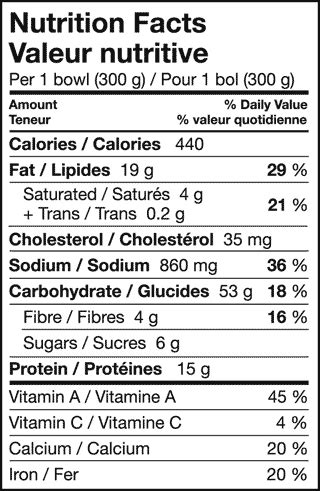 create nutrition facts panels with nutrition labeling