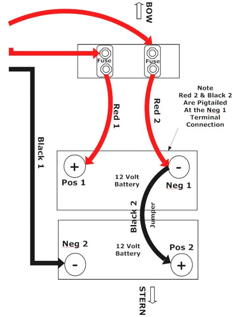 minn kota 12v wiring schematic wiring diagram with