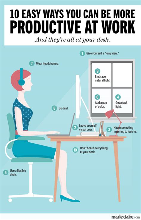 best desk setup for productivity 10 easy ways you can be more productive at work