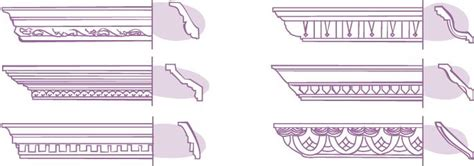Coving Sizes Cornices Build