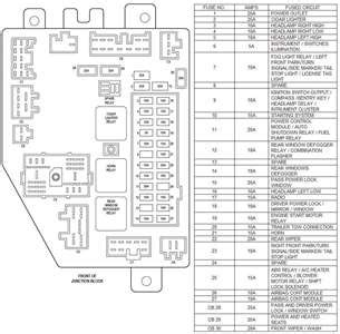 2006 jeep liberty fuse box diagram answered 2006 jeep liberty questions issues fixya