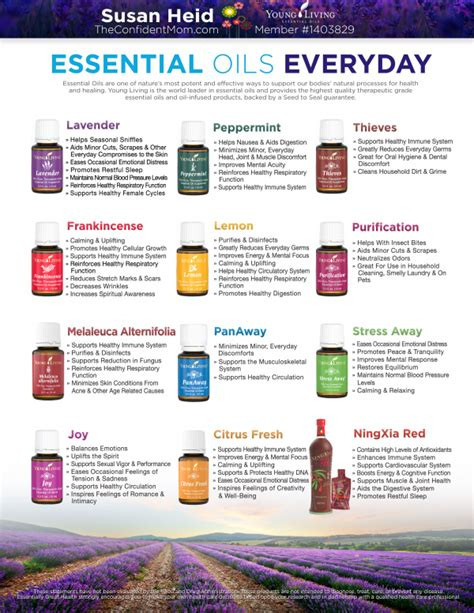 printable young living recipes young living essential oils chart
