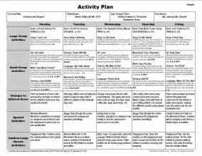 Creative Curriculum Toddler Lesson Plan Template by Doc 16501275 Sle Toddler Lesson Plan Template