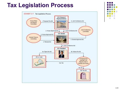 tax code section 62 ipptchap002