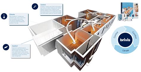A Absolute Comfort Heating And Cooling by About Ducted Heating Zoning Brivis Australia