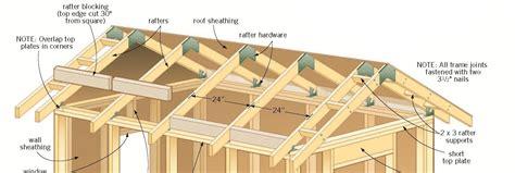 come montare una tettoia in legno tettoia in legno dalla progettazione alla realizzazione
