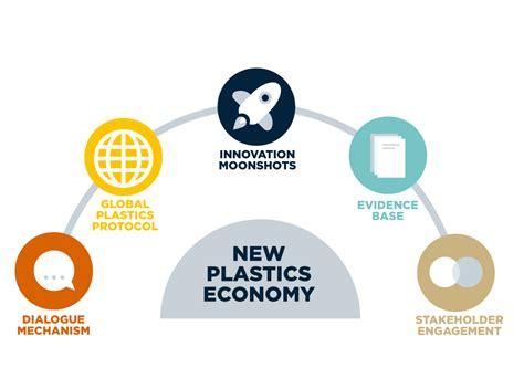 Home Design Building Blocks new plastics economy initiative ellen macarthur