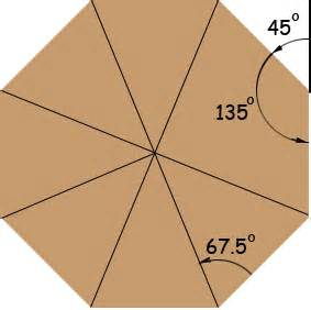 an octagonal bird house