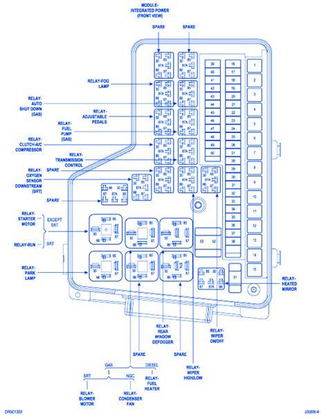 dodge cummins  fuse boxblock circuit breaker diagram carfusebox